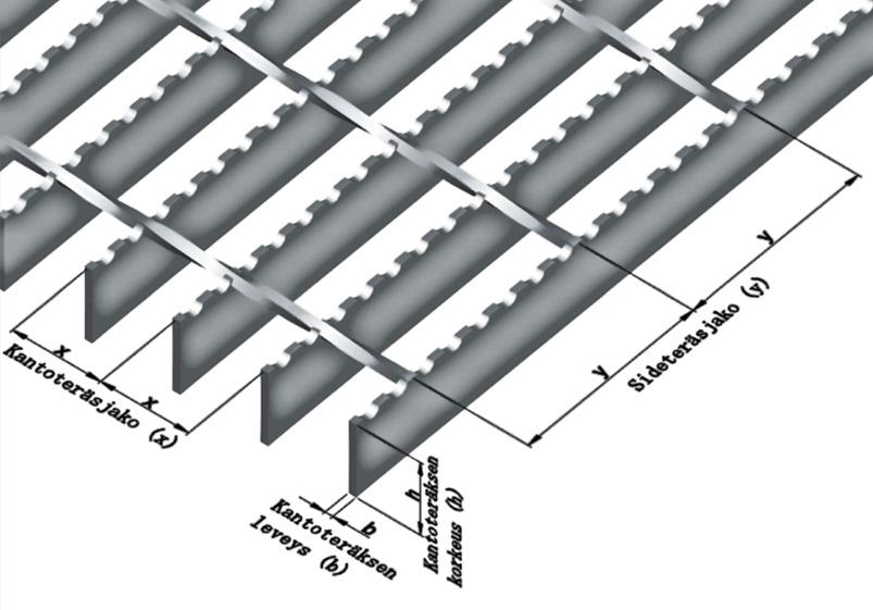 STR Puristehitsatturitilä Liukuturva XSP 34x76 | Suomen Teräsritilä