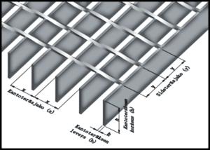 STR – Ajotasoritilä (HSK)