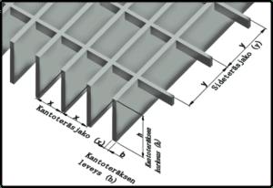 STR – Ajotasoritilä (P) silmäkoko 20x50 mm