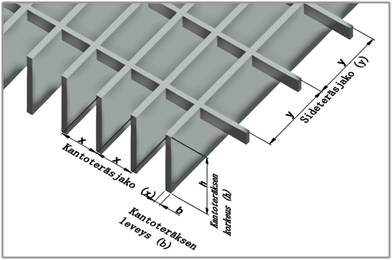 STR – Ajotasoritilä (P) simäkoko 33,33x33,33 mm