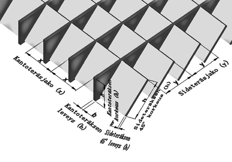 STR-Varjoritilä - Silmäkoot 33,33 × 33,33 mm ja 33,33 × 66,66 mm